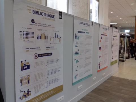 Posters de restitution enquête de satisfaction
